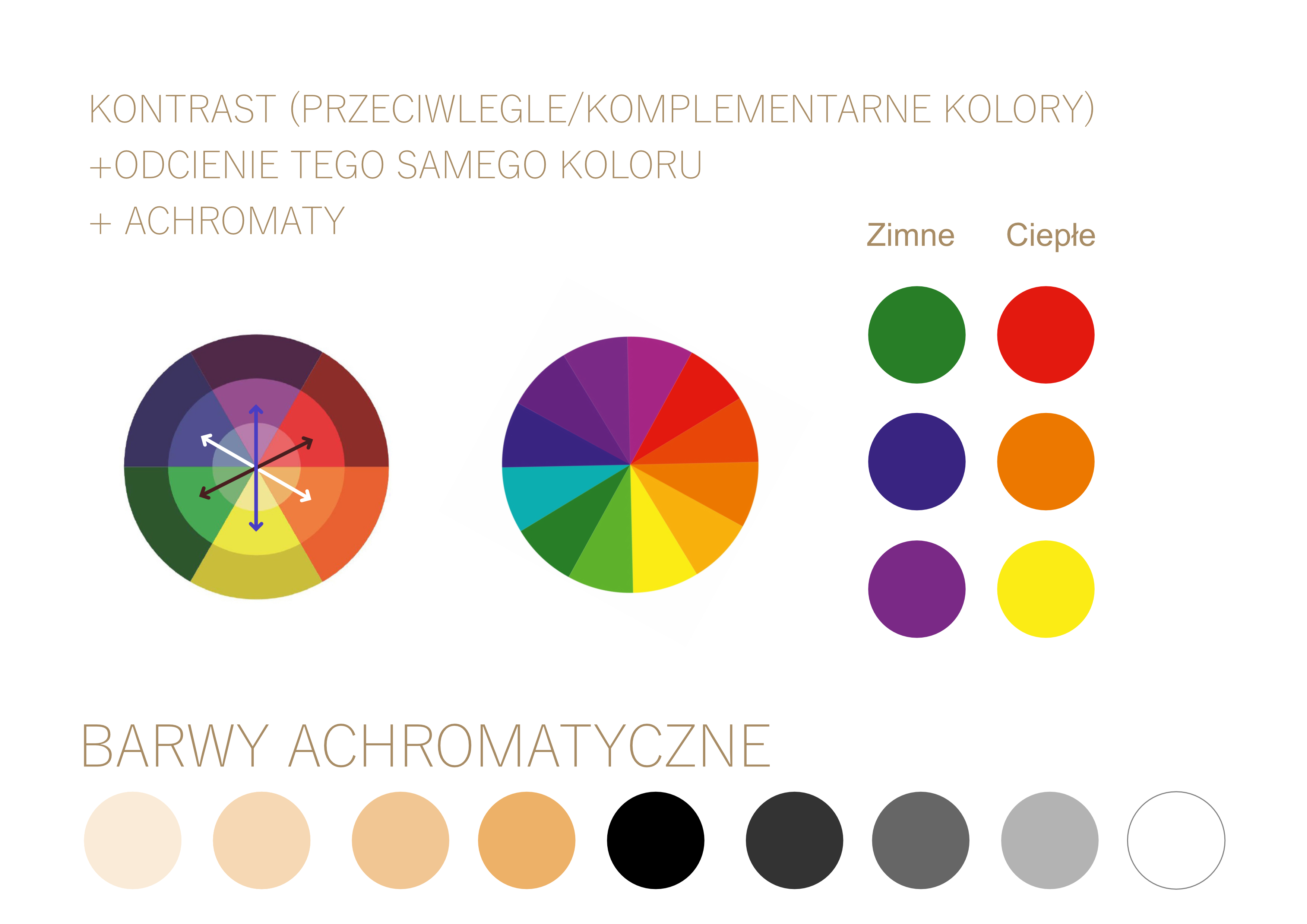 barwy kontrastowe przeciwlegle komplementarne