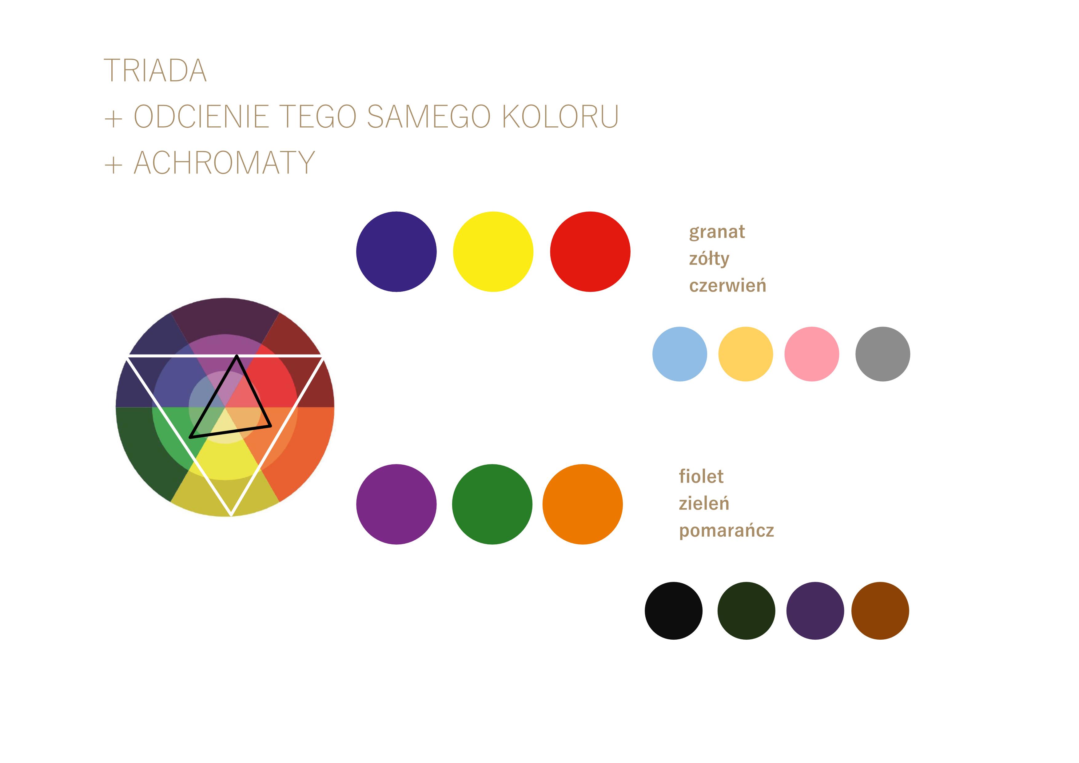 zasada łączenia kolorów triada