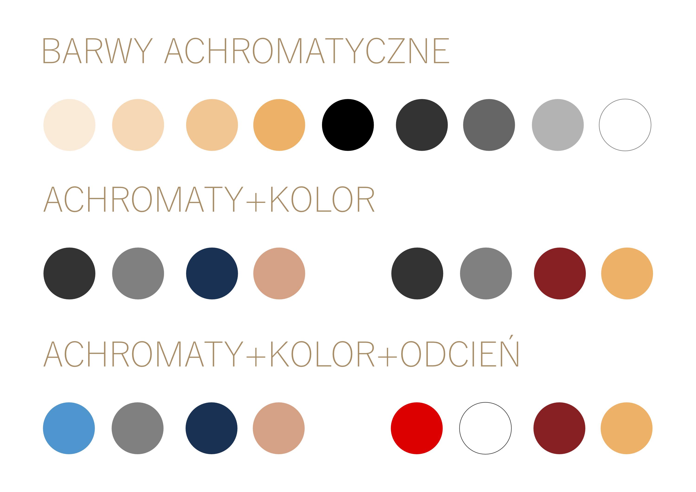 kolory achromatyczne